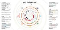 Das Gaia Prinzip - Uhrzeigersinn, mit Texten by Veronika Lamprecht