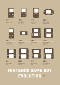 My Evolution Nintendo game boy minimal poster by chungkong