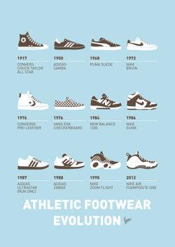 My-evolution-sneaker-minimal-poster