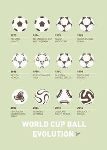 My-evolution-soccer-ball-minimal-poster