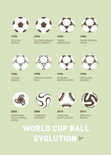 My-evolution-soccer-ball-minimal-poster