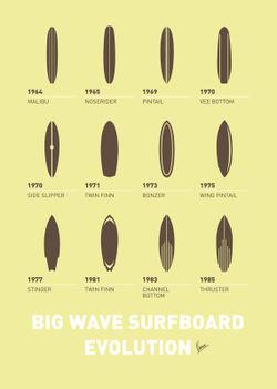 My-evolution-surfboards-minimal-poster