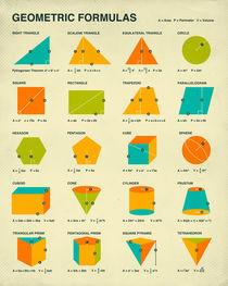 Geometric-formulas