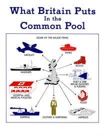 524-264-what-britain-puts-in-the-common-pool-ww2-poster