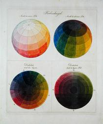 Colour Globes for Copper by Philipp Otto Runge