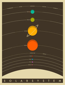 SOLAR SYSTEM - BROWN 2 by Jazzberry  Blue