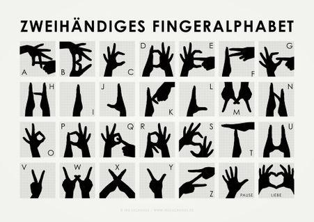 Fingeralphabet