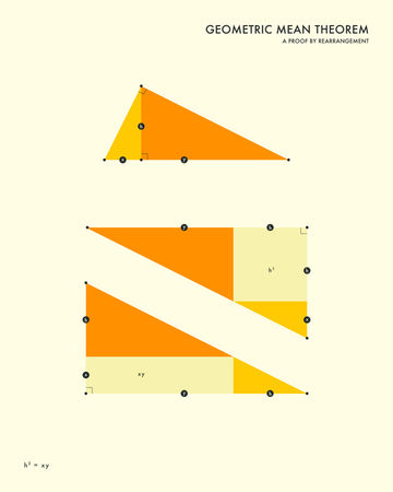 Geometric-mean-2016