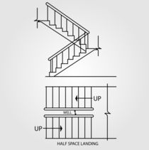 Top view and front view of a half space landing staircase  von Shawlin Mohd