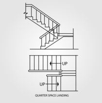 Top view and front view of a quarter space landing staircase  von Shawlin Mohd