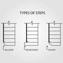 Type of steps for stair design by Shawlin Mohd