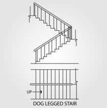 Top view and front view of a dog legged staircase  von Shawlin Mohd