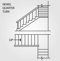 Top view and front view of a Newel quarter turn staircase  by Shawlin Mohd