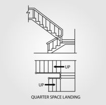 Top view and front view of a stair with quarter space landing  von Shawlin Mohd