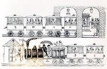 Indian Railway von Indian School