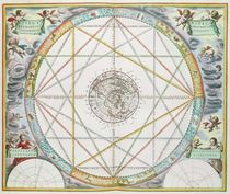 The Conjunction of the Planets von Andreas Cellarius