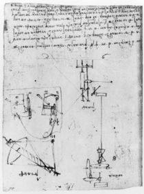 Fol. 46v, from the Codex Forster III von Leonardo Da Vinci