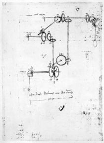 Machinery designs, fol. 399v-b von Leonardo Da Vinci