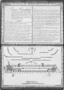 Construction of a galley, first demonstration by French School