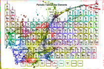 Colorful Periodic Table Of The Elements with liquid splatters. von Eti Reid