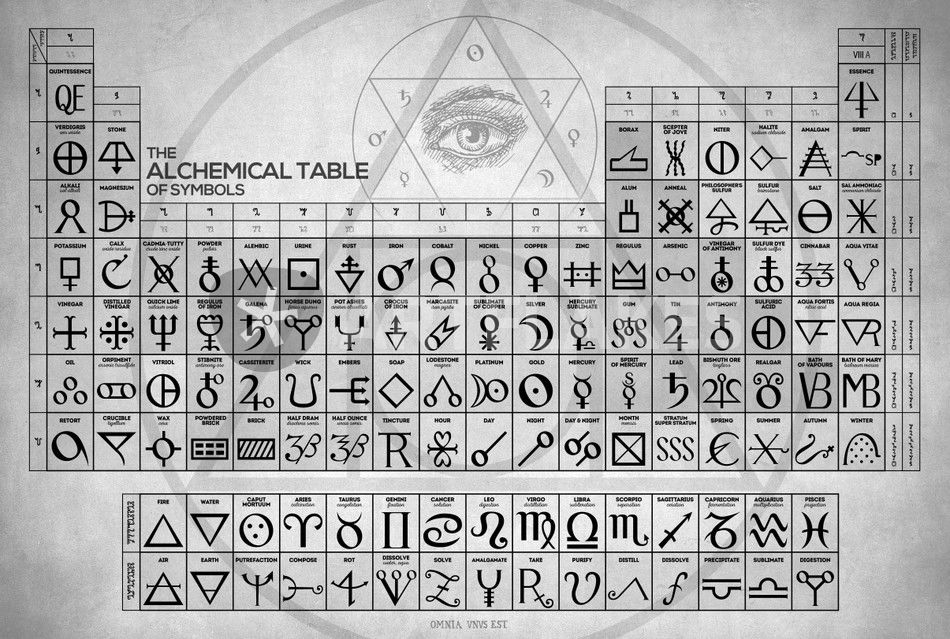 Alchemical tome