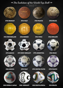 The Evolution of the World Cup Ball by olaartprints