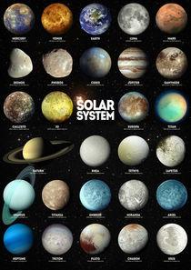The Solar System von zapista