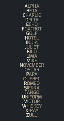 Phonetic Alphabet by zapista