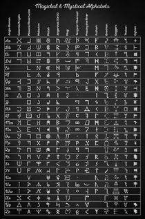 Magical and Mystical Alphabets by olaartprints