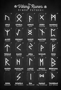 Viking Runes by olaartprints