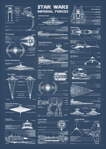 Empire army infographic von Print Point