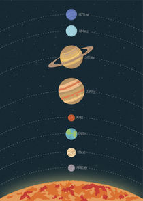 Solar System by Print Point