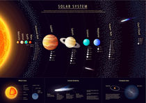 The Solar System von summit-photos