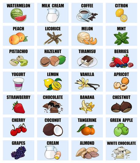 Ice-cream-flavors