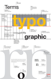 Typographic terms by Juan Salvador