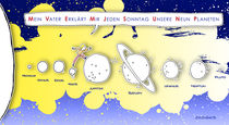 Neun Planeten - Eselsbrücke von droigks