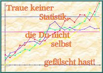 Statistik by harry ucksche