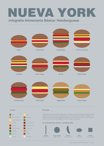 Info food: New York von lesstudi