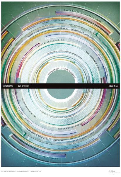 Slipstream-poster