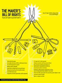 The Maker's Bill of Rights by Textbook Example